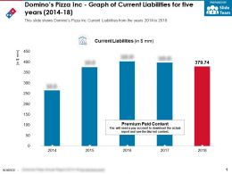 Dominos Pizza Inc Graph Of Current Liabilities For Five Years 2014-18