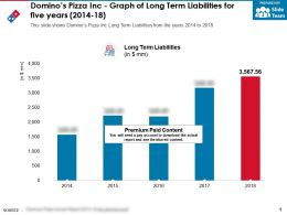 Dominos Pizza Inc Graph Of Long Term Liabilities For Five Years 2014-18