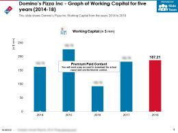 Dominos Pizza Inc Graph Of Working Capital For Five Years 2014-18