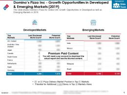 Dominos Pizza Inc Growth Opportunities In Developed And Emerging Markets 2019