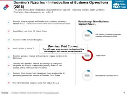 Dominos Pizza Inc Introduction Of Business Operations 2018