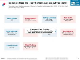 Dominos Pizza Inc Key Senior Level Executives 2018
