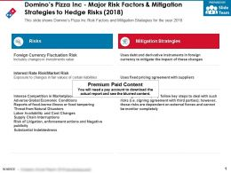 Dominos Pizza Inc Major Risk Factors And Mitigation Strategies To Hedge Risks 2018