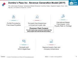 Dominos Pizza Inc Revenue Generation Model 2019