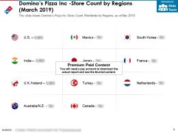 Dominos Pizza Inc Store Count By Regions March 2019