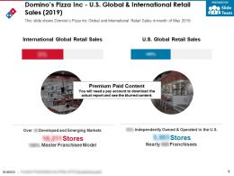 Dominos Pizza Inc US Global And International Retail Sales 2019