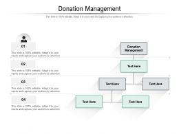 Donation Management Ppt Powerpoint Presentation Visual Aids Deck Cpb