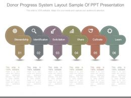 Donor Progress System Layout Sample Of Ppt Presentation