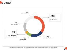 Donut Business Management Ppt Powerpoint Presentation Diagram Lists
