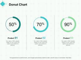 Donut Chart Finance Ppt Powerpoint Presentation Summary Example