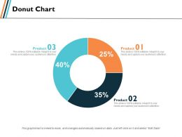 Donut Chart Investment Ppt Slides Graphics Template