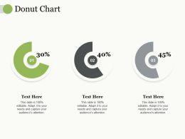 Donut Chart Ppt Portfolio Example Introduction