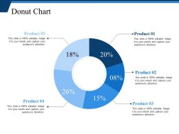 Donut Chart Ppt Sample File