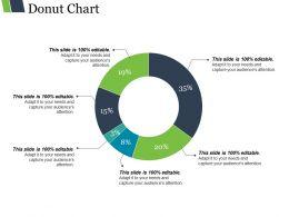 Donut Chart Presentation Ideas
