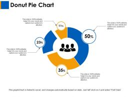 Donut Pie Chart Finance Marketing Ppt Layouts Background Designs