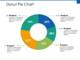 Donut Pie Chart Finance Ppt Powerpoint Presentation File Backgrounds