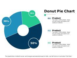 Donut Pie Chart Finance Ppt Powerpoint Presentation File Slides