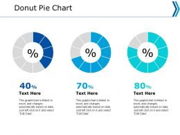 Donut Pie Chart Finance Ppt Powerpoint Presentation Portfolio Graphics Download
