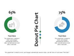 Donut Pie Chart Investment Ppt Powerpoint Presentation Inspiration Model