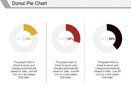Donut Pie Chart Powerpoint Presentation