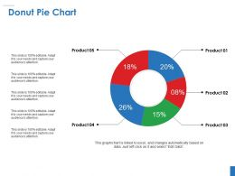 Donut Pie Chart Powerpoint Presentation Examples Templates 1