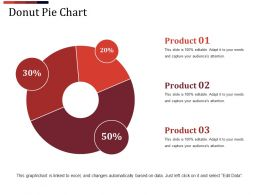 Donut Pie Chart Powerpoint Shapes Template 2