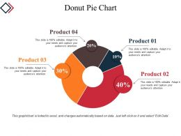 Donut Pie Chart Powerpoint Slide Background Image