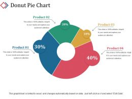 Donut Pie Chart Powerpoint Slide Clipart Template 1