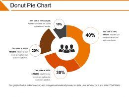 Donut Pie Chart Powerpoint Slide Deck Template