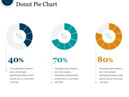 Donut Pie Chart Powerpoint Slide Presentation Examples