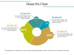 Donut Pie Chart Powerpoint Slide Presentation Tips Template 1