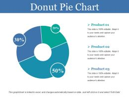 Donut Pie Chart Ppt Backgrounds