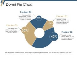 Donut Pie Chart Ppt Deck