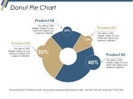Donut Pie Chart Ppt Deck