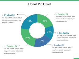 Donut Pie Chart Ppt File Graphics