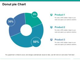 Donut Pie Chart Ppt Images