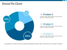 Donut Pie Chart Ppt Model Clipart