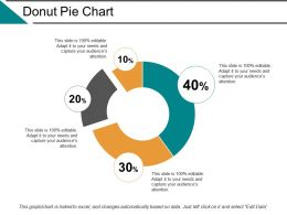 Donut Pie Chart Ppt Powerpoint Presentation File Influencers