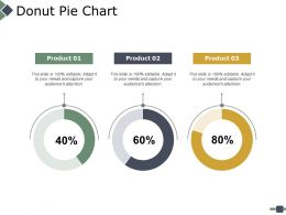 Donut Pie Chart Ppt Powerpoint Presentation File Infographics