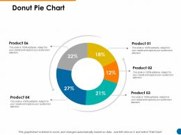 Donut Pie Chart Ppt Powerpoint Presentation Pictures Graphic Tips