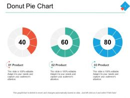Donut Pie Chart Ppt Powerpoint Presentation Pictures Show