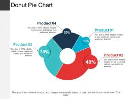 Donut Pie Chart Ppt Presentation Examples