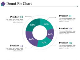 Donut Pie Chart Ppt Professional Shapes