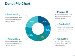 Donut Pie Chart Ppt Slides Designs