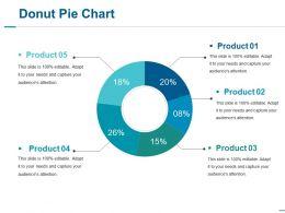 Donut Pie Chart Ppt Slides Designs