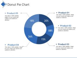 Donut Pie Chart Presentation Backgrounds