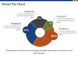 donut_pie_chart_presentation_powerpoint_example_Slide01