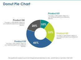 Donut Pie Chart With Percentage Ppt Summary Example Introduction