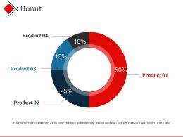 Donut Powerpoint Templates Microsoft