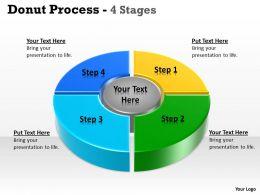 Donut Process Step 5